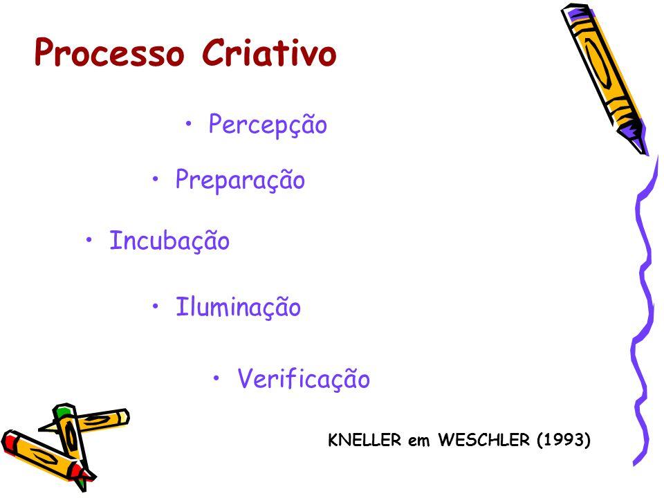 Processo Criativo Percepção Preparação Incubação Iluminação Verificação KNELLER em WESCHLER (1993)