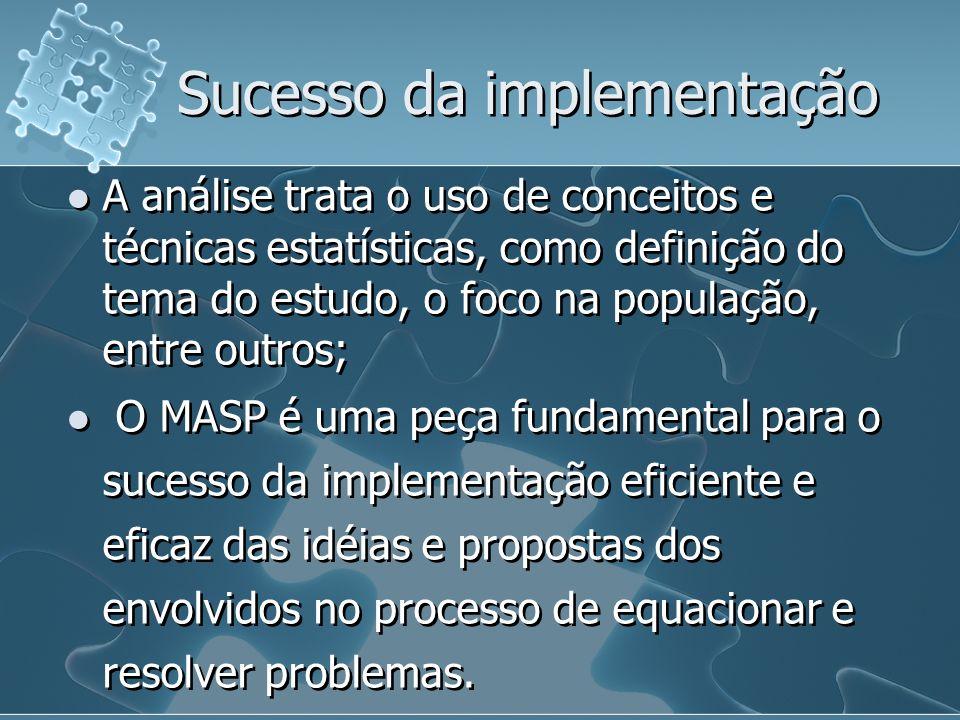 Sucesso da implementação A análise trata o uso de conceitos e técnicas estatísticas, como definição do tema do estudo, o foco na população, entre outros; O MASP é uma peça fundamental para o sucesso da implementação eficiente e eficaz das idéias e propostas dos envolvidos no processo de equacionar e resolver problemas.