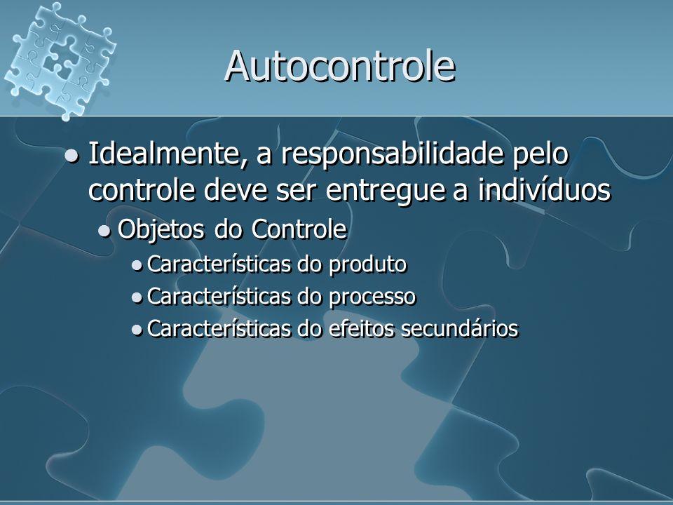 Autocontrole Idealmente, a responsabilidade pelo controle deve ser entregue a indivíduos Objetos do Controle Características do produto Características do processo Características do efeitos secundários Idealmente, a responsabilidade pelo controle deve ser entregue a indivíduos Objetos do Controle Características do produto Características do processo Características do efeitos secundários