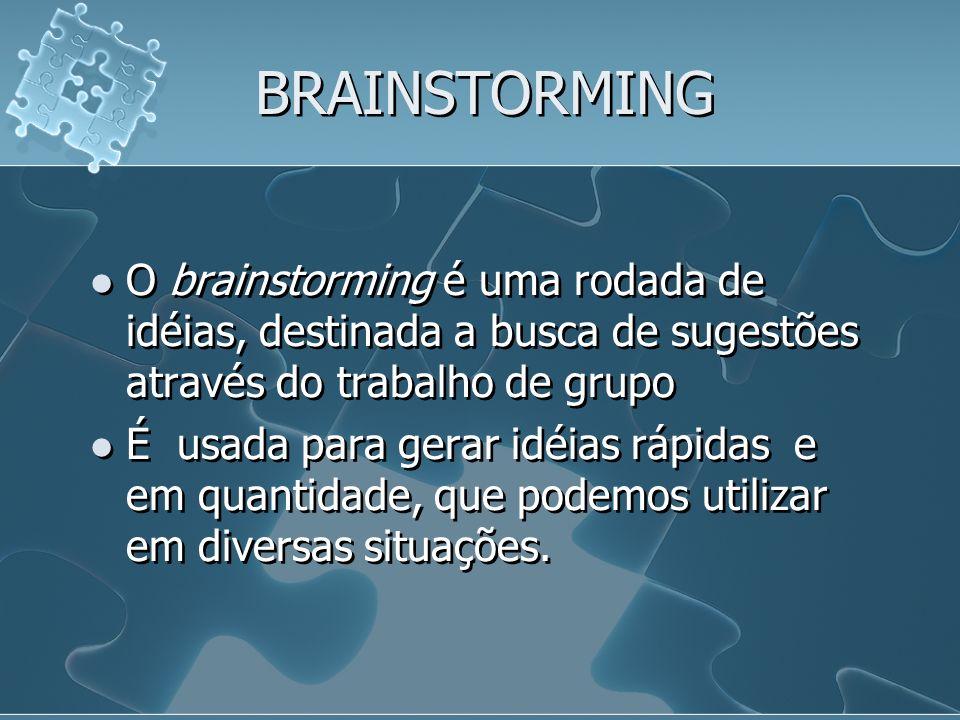 BRAINSTORMING O brainstorming é uma rodada de idéias, destinada a busca de sugestões através do trabalho de grupo É usada para gerar idéias rápidas e em quantidade, que podemos utilizar em diversas situações.