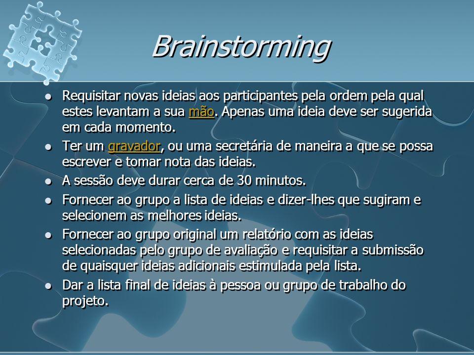Brainstorming Requisitar novas ideias aos participantes pela ordem pela qual estes levantam a sua mão. Apenas uma ideia deve ser sugerida em cada mome