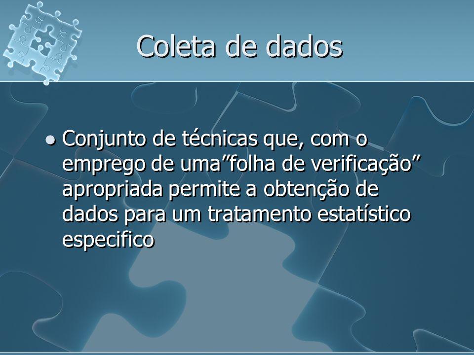 Coleta de dados Conjunto de técnicas que, com o emprego de umafolha de verificação apropriada permite a obtenção de dados para um tratamento estatísti