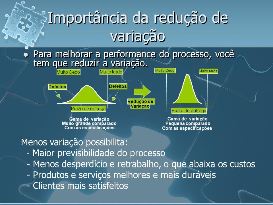 Importância da redução de variação Para melhorar a performance do processo, você tem que reduzir a variação. Gama de variação Muito grande comparado C