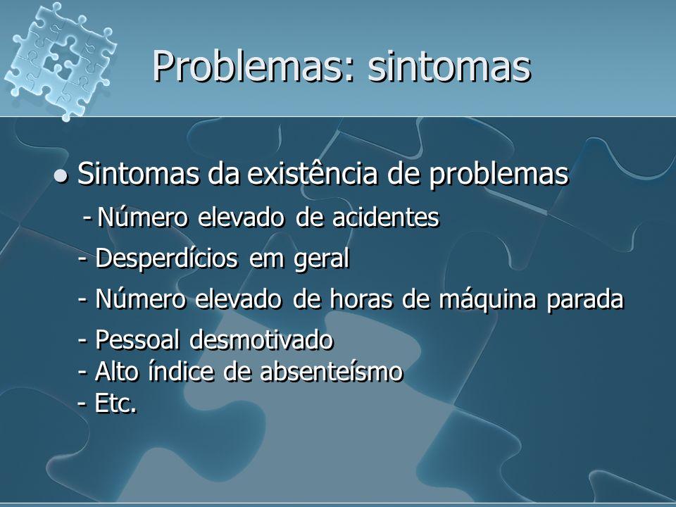 Problemas: sintomas Sintomas da existência de problemas - Número elevado de acidentes - Desperdícios em geral - Número elevado de horas de máquina parada - Pessoal desmotivado - Alto índice de absenteísmo - Etc.