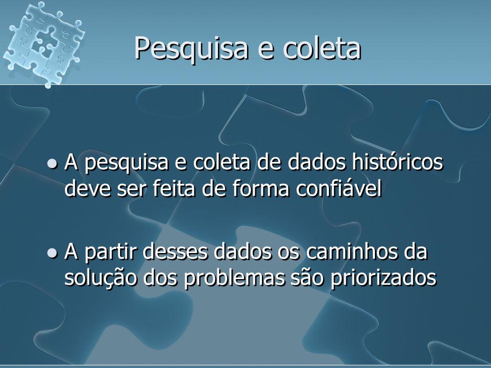 Pesquisa e coleta A pesquisa e coleta de dados históricos deve ser feita de forma confiável A partir desses dados os caminhos da solução dos problemas