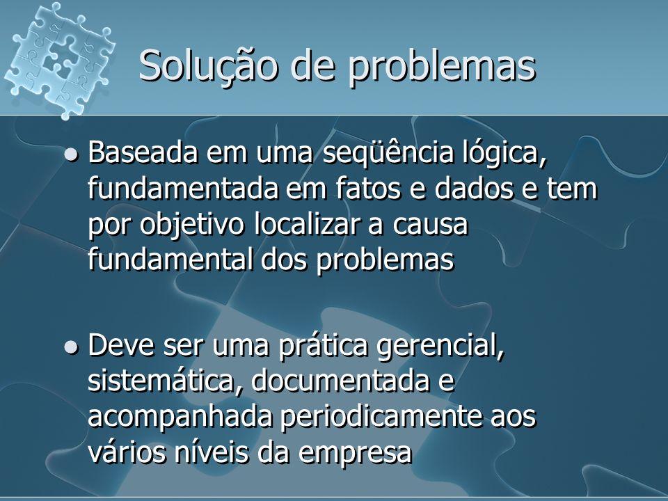 Solução de problemas Baseada em uma seqüência lógica, fundamentada em fatos e dados e tem por objetivo localizar a causa fundamental dos problemas Dev