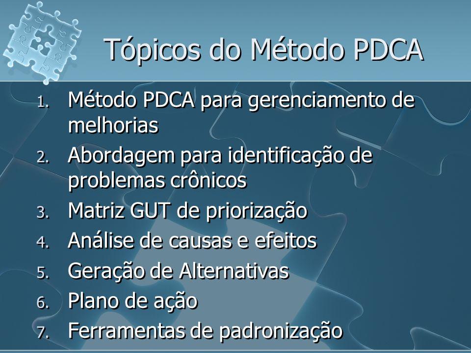 Tópicos do Método PDCA 1. Método PDCA para gerenciamento de melhorias 2. Abordagem para identificação de problemas crônicos 3. Matriz GUT de priorizaç