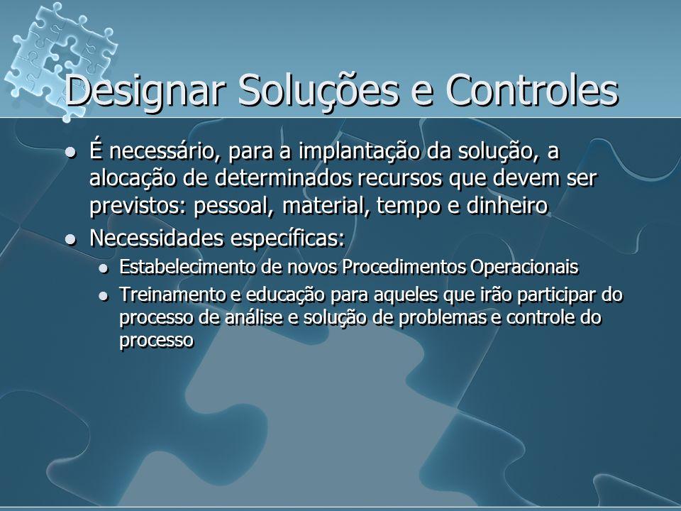 Designar Soluções e Controles É necessário, para a implantação da solução, a alocação de determinados recursos que devem ser previstos: pessoal, mater