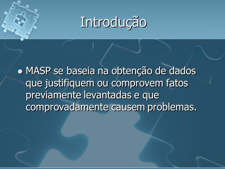 Referências A Metodologia de Análise e Solução de Problemas.