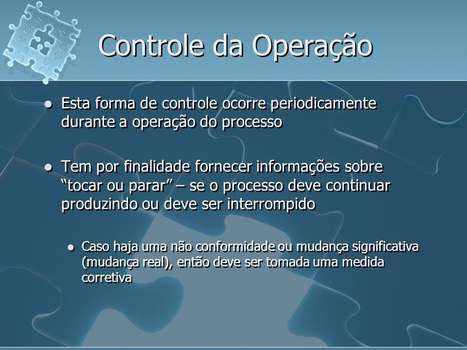 Controle da Operação Esta forma de controle ocorre periodicamente durante a operação do processo Tem por finalidade fornecer informações sobre tocar o