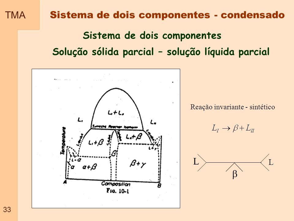 Sistema de dois componentes Solução sólida parcial – solução líquida parcial Reação invariante - sintético TMA 33 Sistema de dois componentes - conden