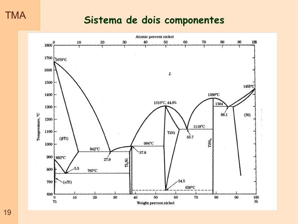 TMA 19 Sistema de dois componentes
