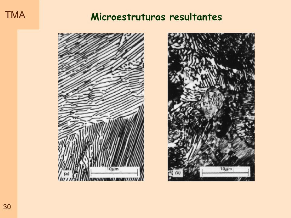 TMA 30 Microestruturas resultantes