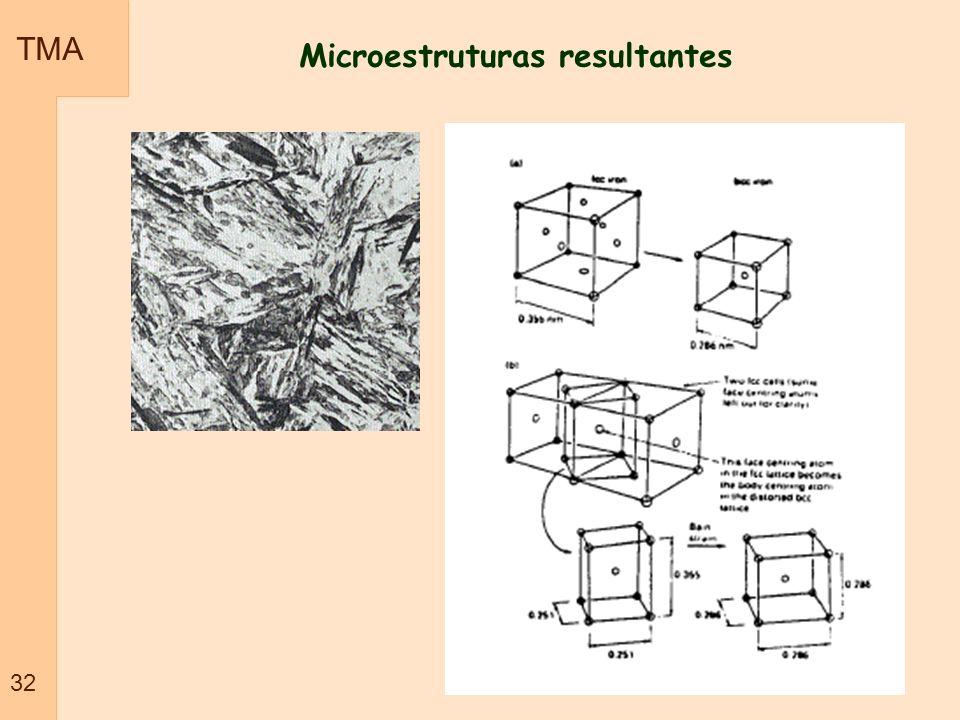 TMA 32 Microestruturas resultantes
