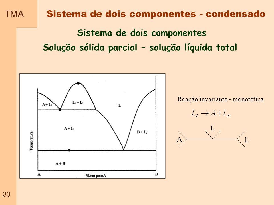 Sistema de dois componentes Solução sólida parcial – solução líquida total Reação invariante - monotética L A L TMA 33 Sistema de dois componentes - c