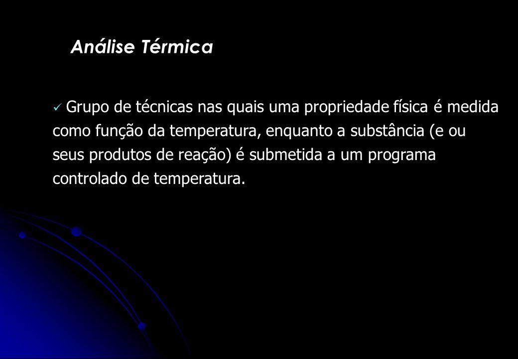 Classificação das Técnicas Termoanalíticas Propriedade Física TécnicaAbreviatura massaTermogravimetriaTG temperatura Análise Térmica Diferencial DTA entalpia Calorimetria Exploratória Diferencial DSC Existe mais de 10 técnicas