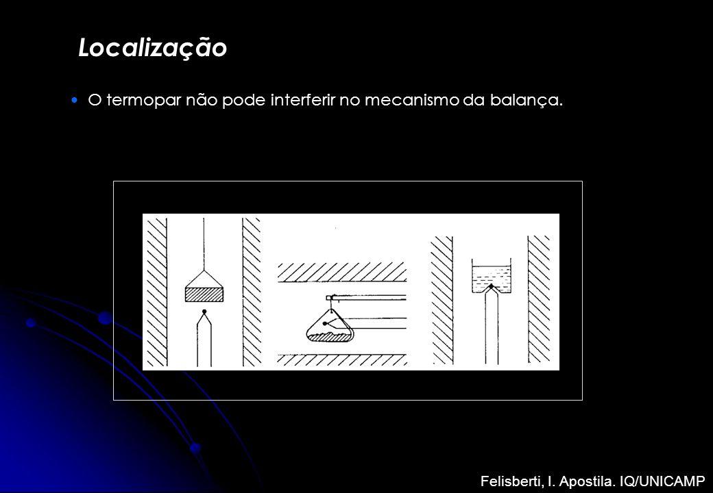 Localização O termopar não pode interferir no mecanismo da balança. Felisberti, I. Apostila. IQ/UNICAMP