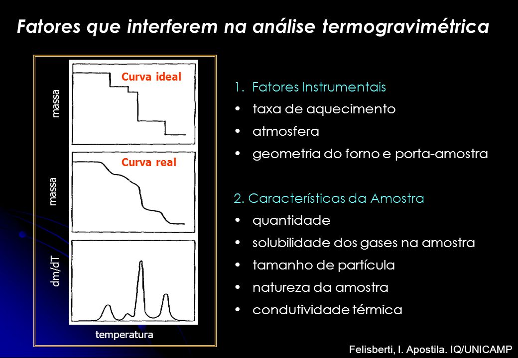 Fatores que interferem na análise termogravimétrica 1. Fatores Instrumentais taxa de aquecimento atmosfera geometria do forno e porta-amostra 2. Carac
