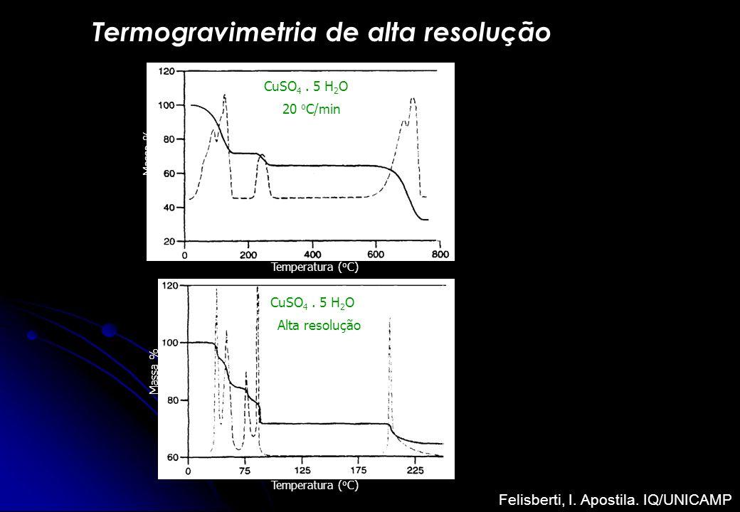 Termogravimetria de alta resolução Temperatura ( o C) Massa % 20 o C/min Alta resolução CuSO 4. 5 H 2 O Felisberti, I. Apostila. IQ/UNICAMP