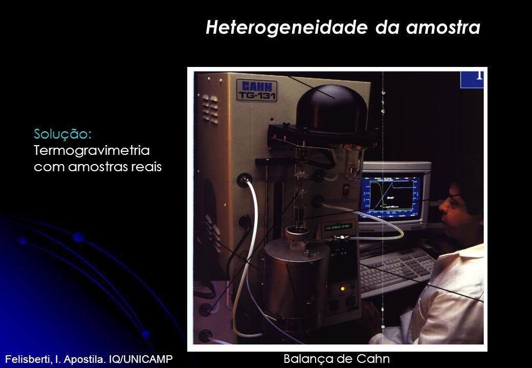 Solução: Termogravimetria com amostras reais Balança de Cahn Heterogeneidade da amostra Felisberti, I. Apostila. IQ/UNICAMP