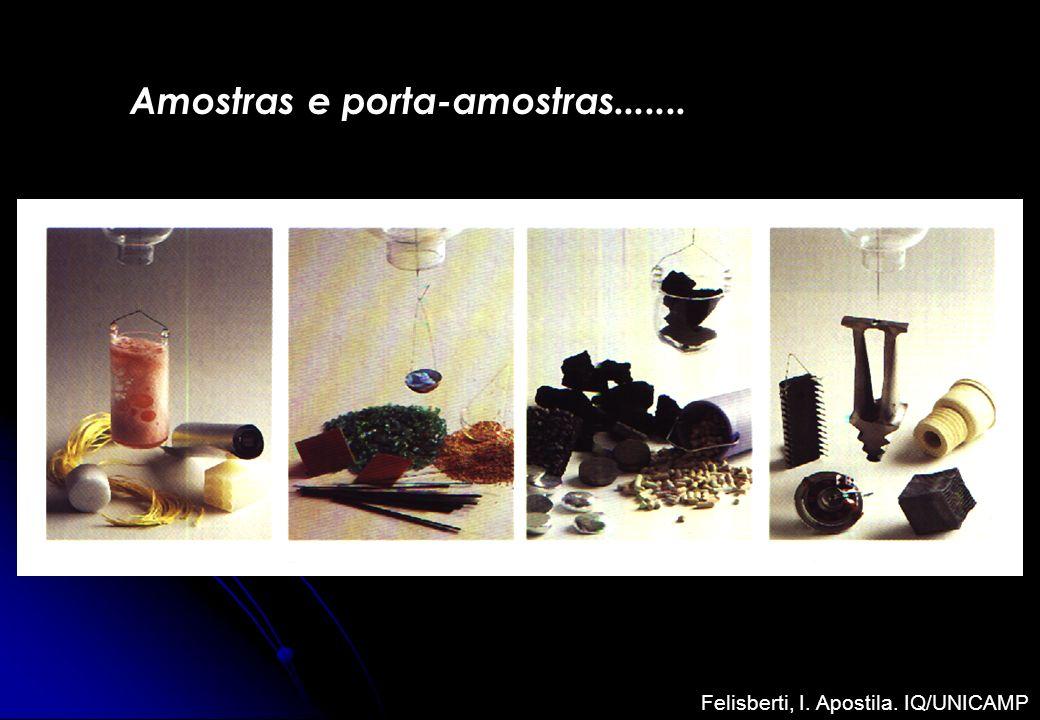 Amostras e porta-amostras....... Felisberti, I. Apostila. IQ/UNICAMP