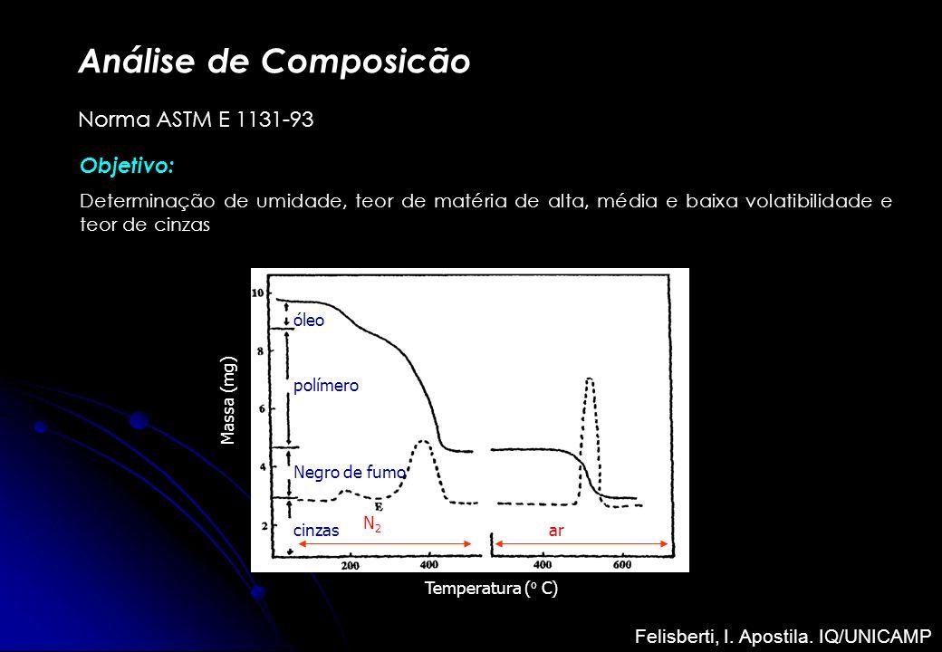 Análise de Composicão Norma ASTM E 1131-93 Objetivo: Determinação de umidade, teor de matéria de alta, média e baixa volatibilidade e teor de cinzas T