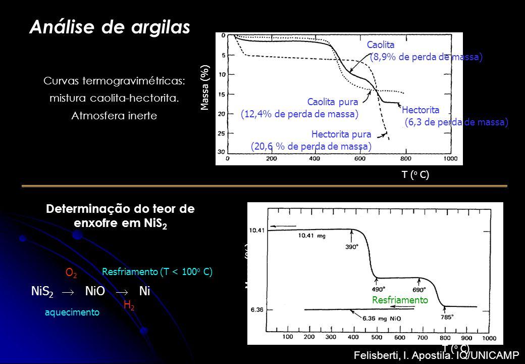 Análise de argilas Curvas termogravimétricas: mistura caolita-hectorita. Atmosfera inerte Determinação do teor de enxofre em NiS 2 NiS 2 NiO Ni O2O2 H