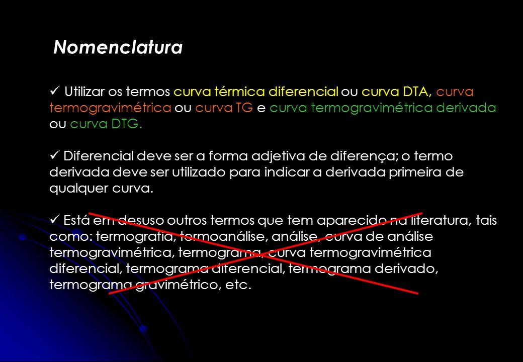 Aplicações Decomposição térmica de substâncias inorgânicas, orgânicas e poliméricas.