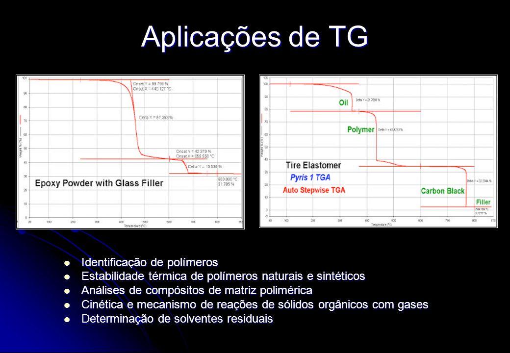 Aplicações de TG Identificação de polímeros Identificação de polímeros Estabilidade térmica de polímeros naturais e sintéticos Estabilidade térmica de