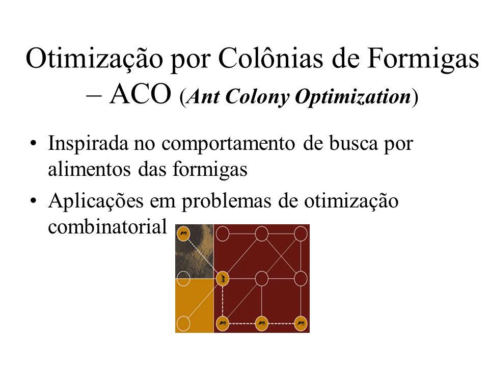 Otimização por Colônias de Formigas – ACO (Ant Colony Optimization) Inspirada no comportamento de busca por alimentos das formigas Aplicações em probl