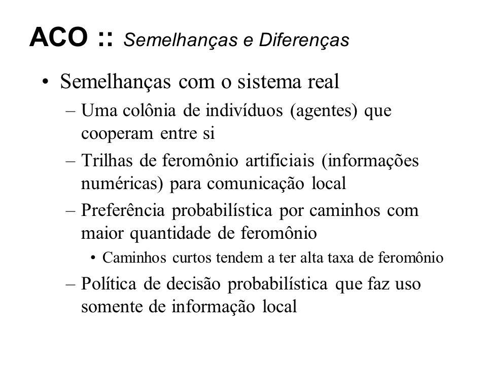 ACO :: Semelhanças e Diferenças Semelhanças com o sistema real –Uma colônia de indivíduos (agentes) que cooperam entre si –Trilhas de feromônio artifi