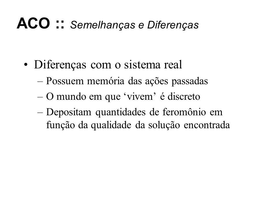 Deve-se definir –Uma representação apropriada do problema –Função heurística ( ) –Método para forçar a construção de soluções válidas –Regra para atualização do feromônio ( ) –Regra probabilística de transição: em função dos valores da heurística e da quantidade de feromônio ACO :: O Algoritmo ACO
