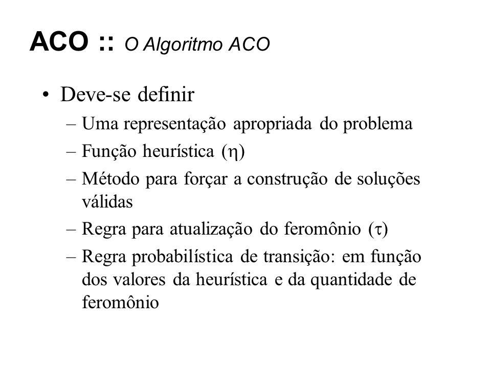 Representação do problema –Grafo (N, A) N é o conjunto de cidades (itens componentes das soluções)(nós) A é o conjunto dos caminhos entre as cidades (arestas) Função heurística – ij = 1/d ij –d ij é a distância entre as cidades i e j ACO :: Problema do Caixeiro Viajante