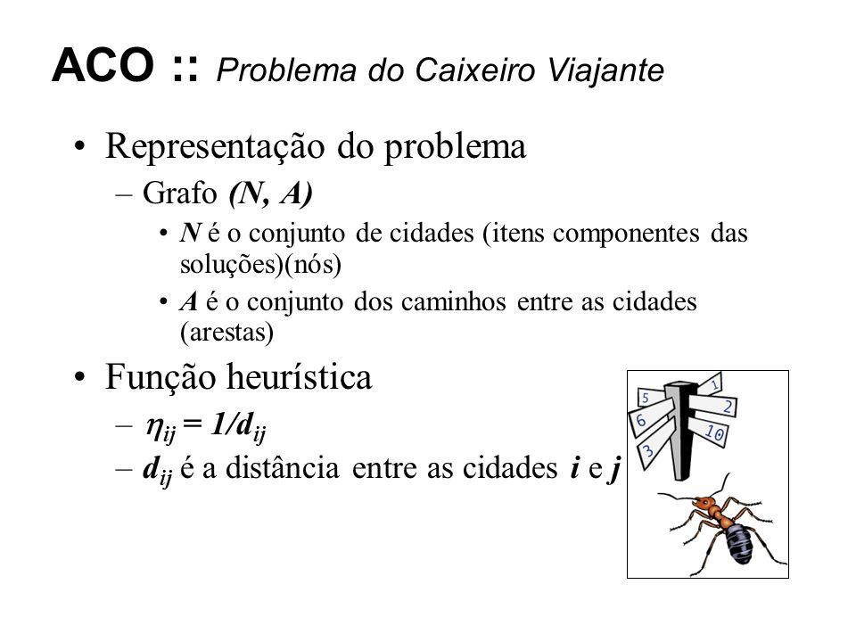 Representação do problema –Grafo (N, A) N é o conjunto de cidades (itens componentes das soluções)(nós) A é o conjunto dos caminhos entre as cidades (