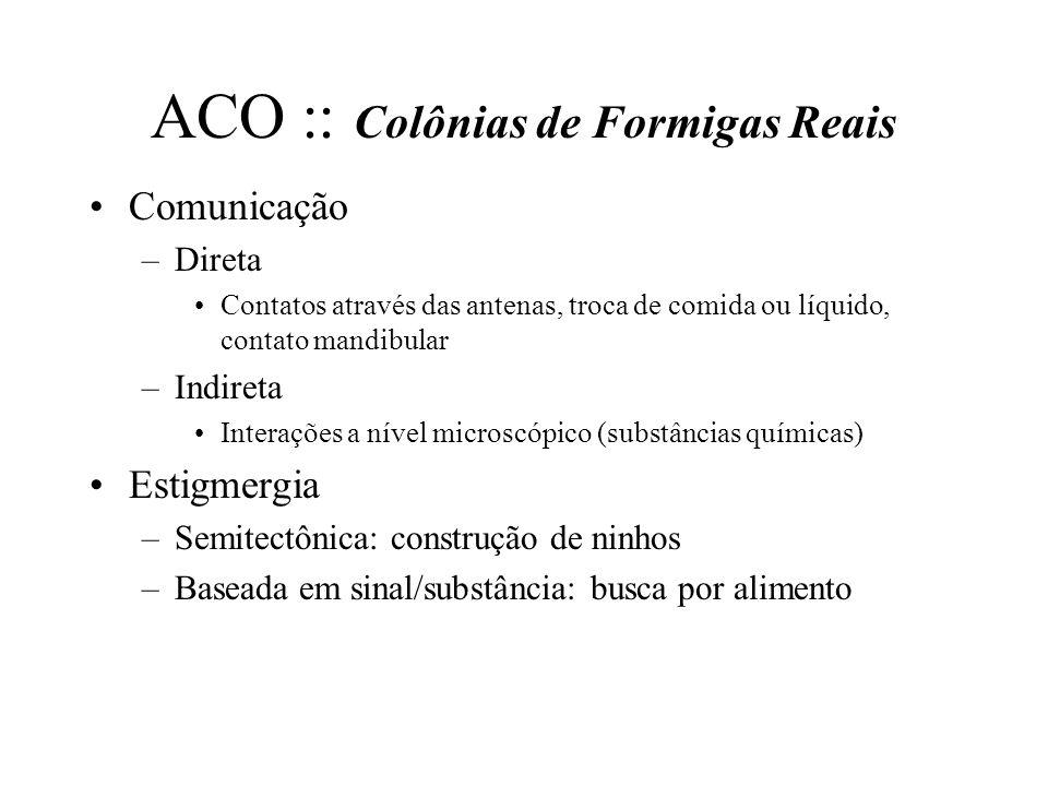ACO :: Colônias de Formigas Reais Comunicação –Direta Contatos através das antenas, troca de comida ou líquido, contato mandibular –Indireta Interaçõe