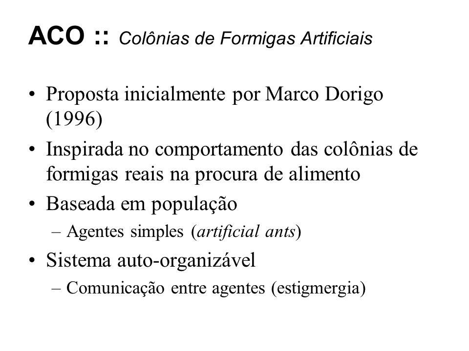 ACO :: Colônias de Formigas Artificiais Proposta inicialmente por Marco Dorigo (1996) Inspirada no comportamento das colônias de formigas reais na pro