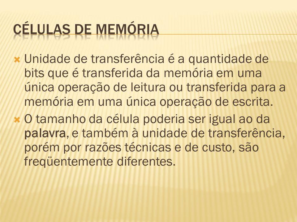 Unidade de transferência é a quantidade de bits que é transferida da memória em uma única operação de leitura ou transferida para a memória em uma úni