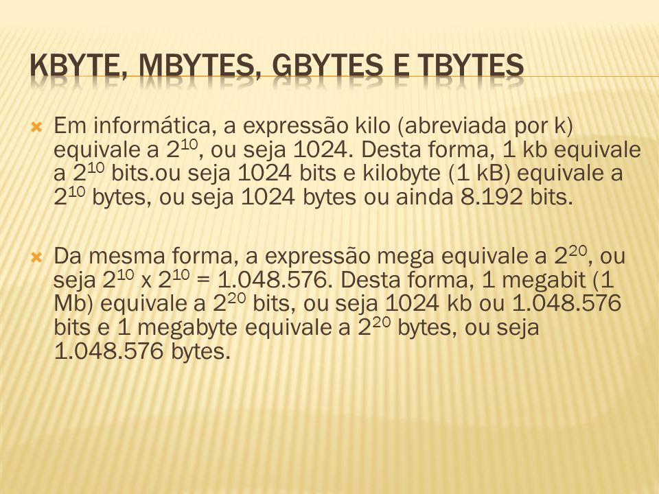 Em informática, a expressão kilo (abreviada por k) equivale a 2 10, ou seja 1024. Desta forma, 1 kb equivale a 2 10 bits.ou seja 1024 bits e kilobyte