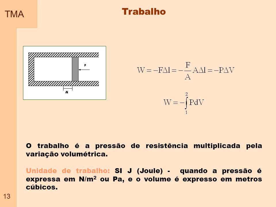 TMA 13 Trabalho O trabalho é a pressão de resistência multiplicada pela variação volumétrica. Unidade de trabalho: SI J (Joule) - quando a pressão é e
