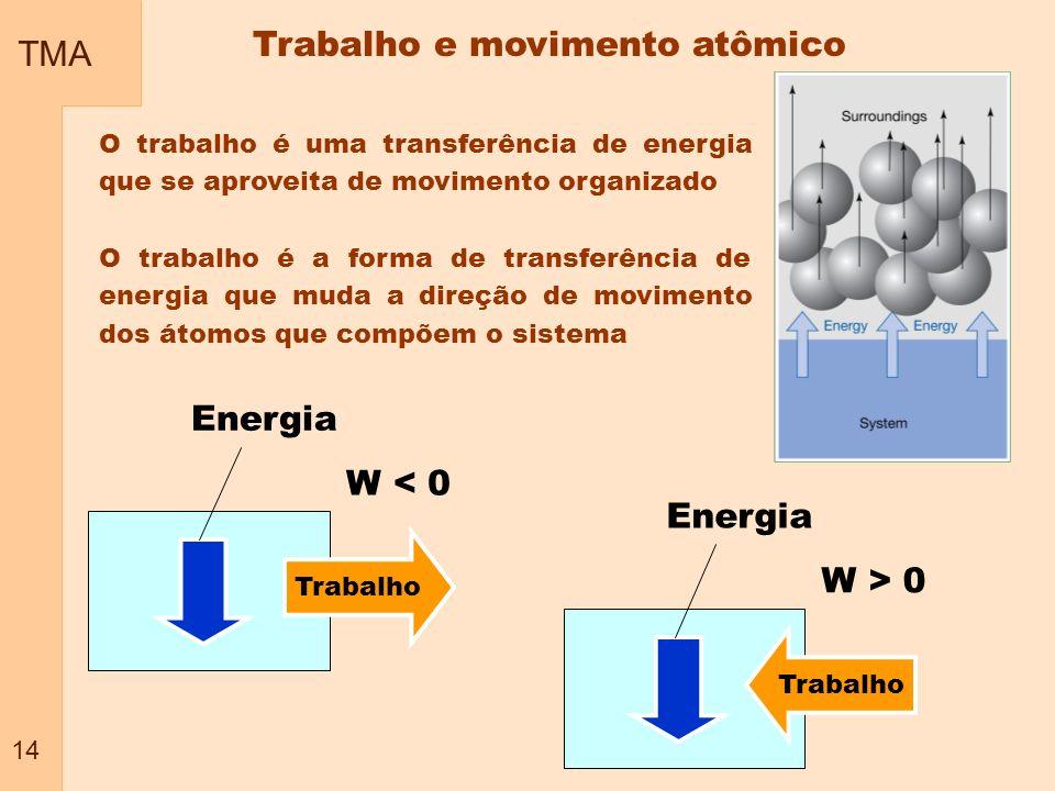 TMA 14 O trabalho é uma transferência de energia que se aproveita de movimento organizado O trabalho é a forma de transferência de energia que muda a