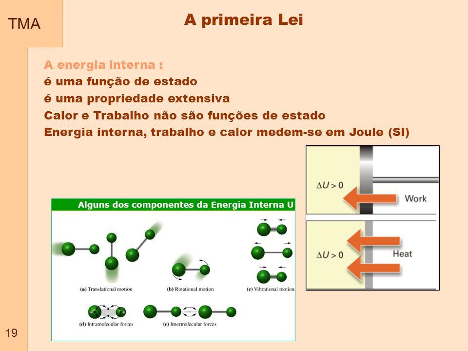 TMA 19 A primeira Lei A energia interna : é uma função de estado é uma propriedade extensiva Calor e Trabalho não são funções de estado Energia intern