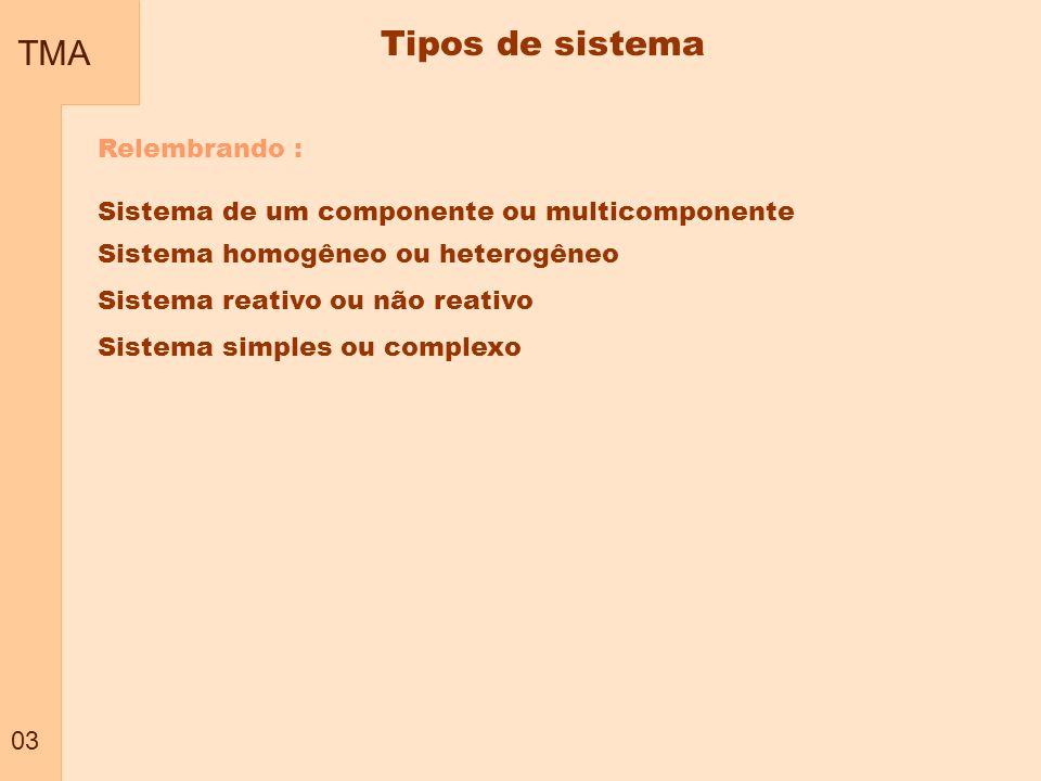 TMA 03 Tipos de sistema Relembrando : Sistema de um componente ou multicomponente Sistema homogêneo ou heterogêneo Sistema reativo ou não reativo Sist