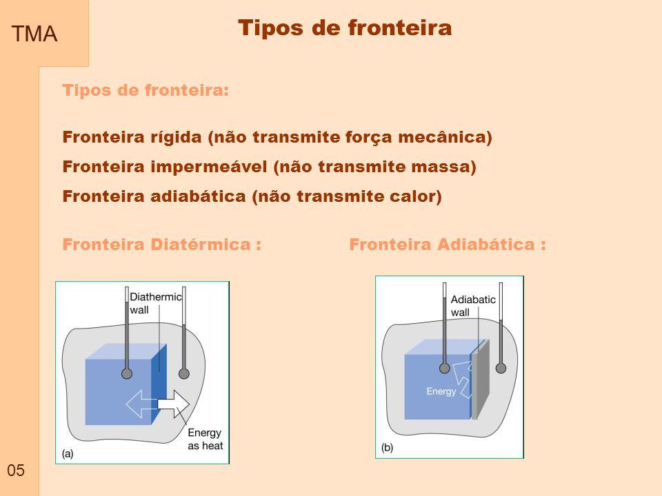 TMA 05 Tipos de fronteira Fronteira Diatérmica : Tipos de fronteira: Fronteira rígida (não transmite força mecânica) Fronteira impermeável (não transm