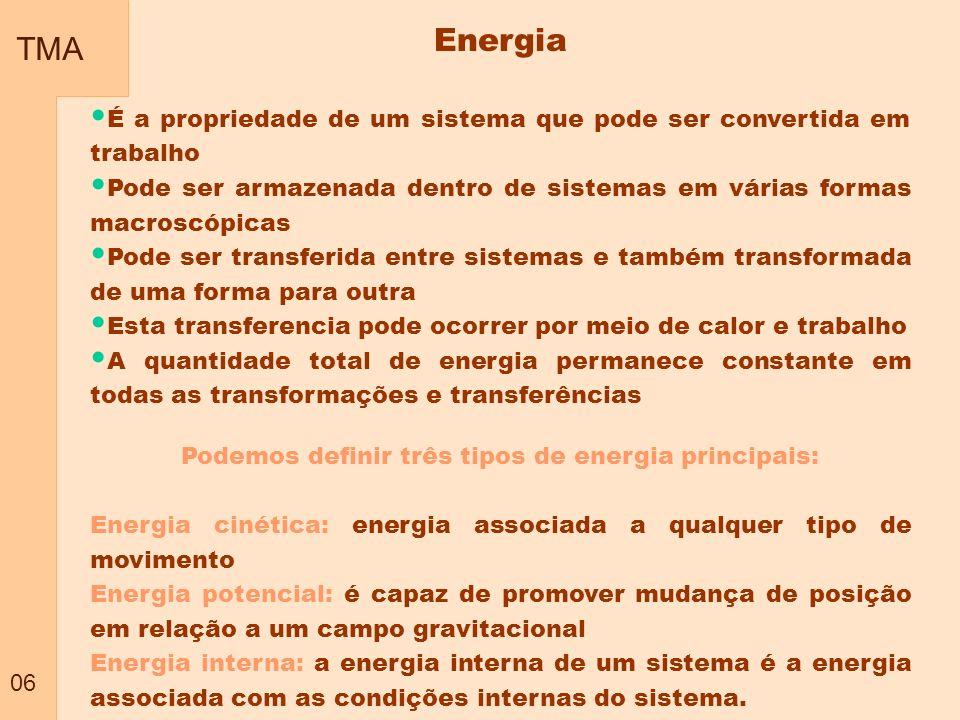TMA 06 Energia É a propriedade de um sistema que pode ser convertida em trabalho Pode ser armazenada dentro de sistemas em várias formas macroscópicas