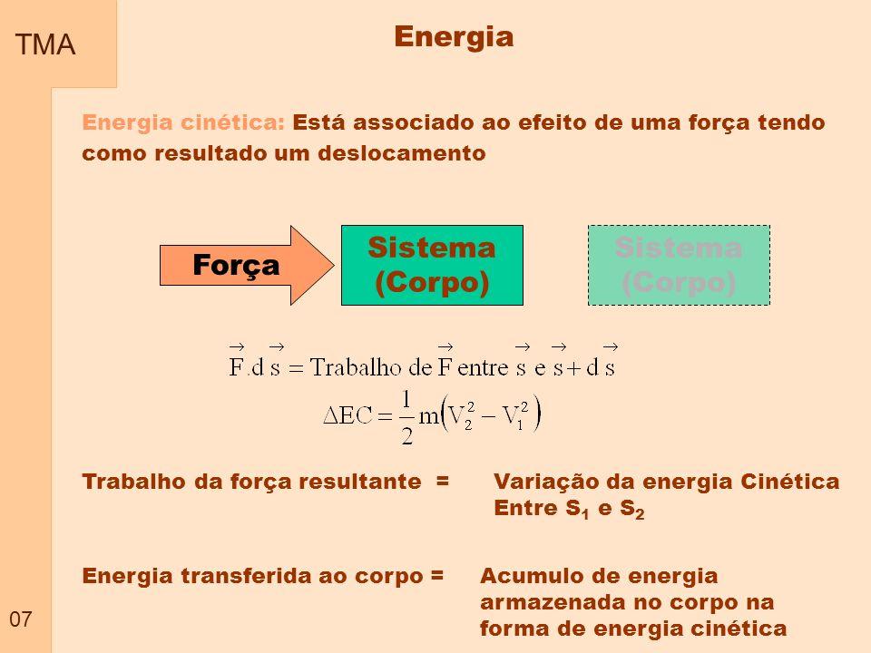 TMA 07 Energia Energia cinética: Está associado ao efeito de uma força tendo como resultado um deslocamento Variação da energia Cinética Entre S 1 e S