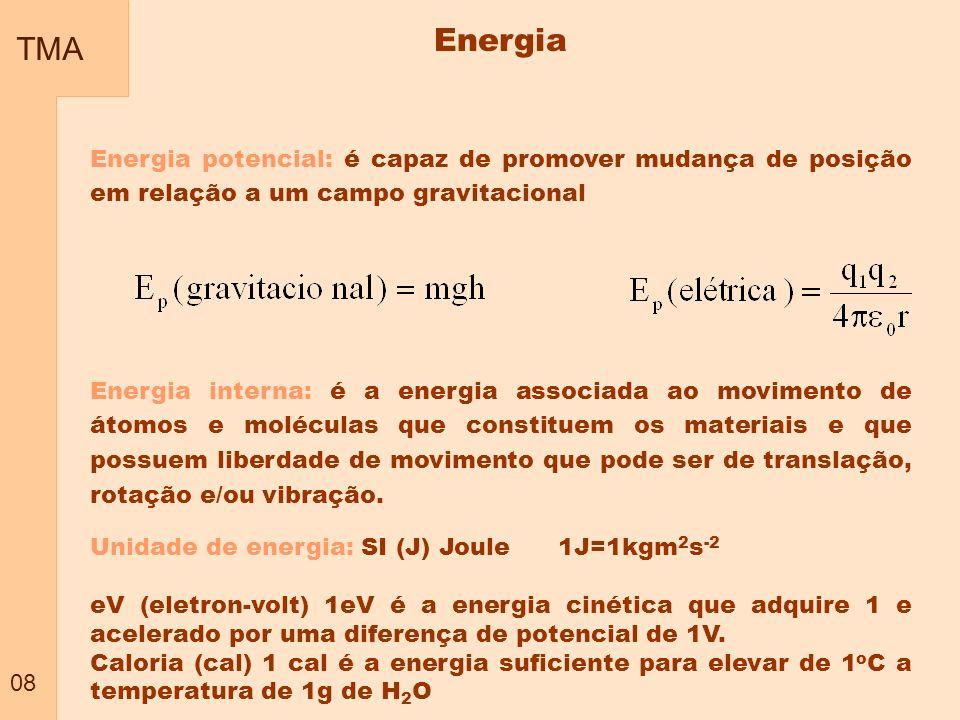 TMA 08 Energia Energia potencial: é capaz de promover mudança de posição em relação a um campo gravitacional Energia interna: é a energia associada ao
