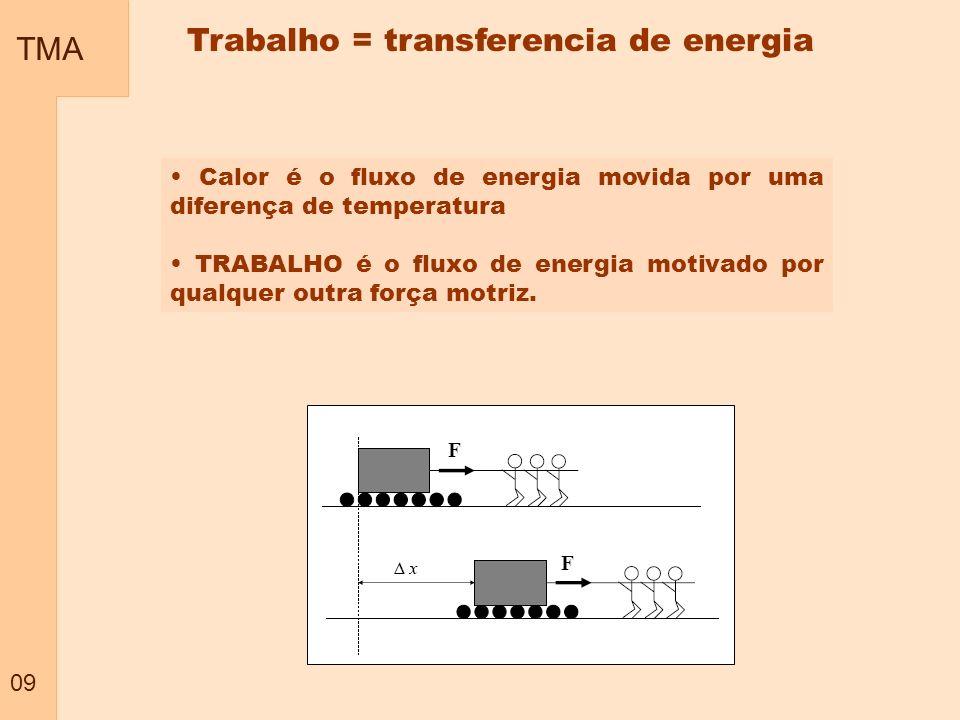 TMA 09 Trabalho = transferencia de energia Calor é o fluxo de energia movida por uma diferença de temperatura TRABALHO é o fluxo de energia motivado p