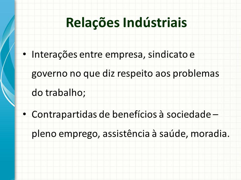Relações Indústriais Interações entre empresa, sindicato e governo no que diz respeito aos problemas do trabalho; Contrapartidas de benefícios à socie