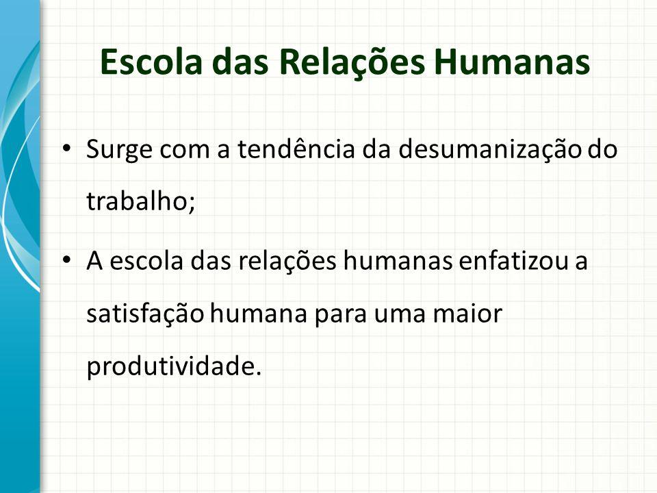 Escola das Relações Humanas Surge com a tendência da desumanização do trabalho; A escola das relações humanas enfatizou a satisfação humana para uma m