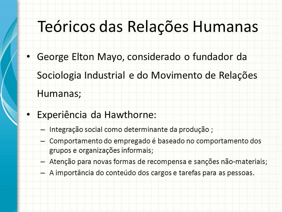 Teóricos das Relações Humanas George Elton Mayo, considerado o fundador da Sociologia Industrial e do Movimento de Relações Humanas; Experiência da H